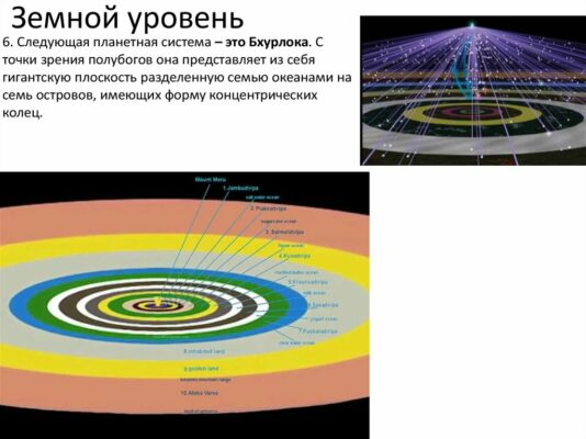 Ведическая космология